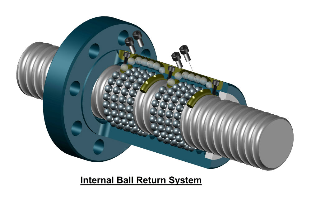 new ball screw assembly
