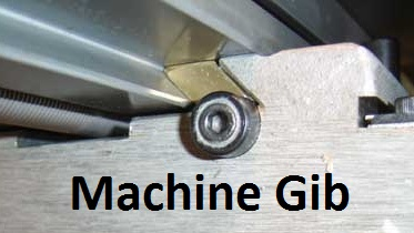 Gib & Adjusting screw in machine