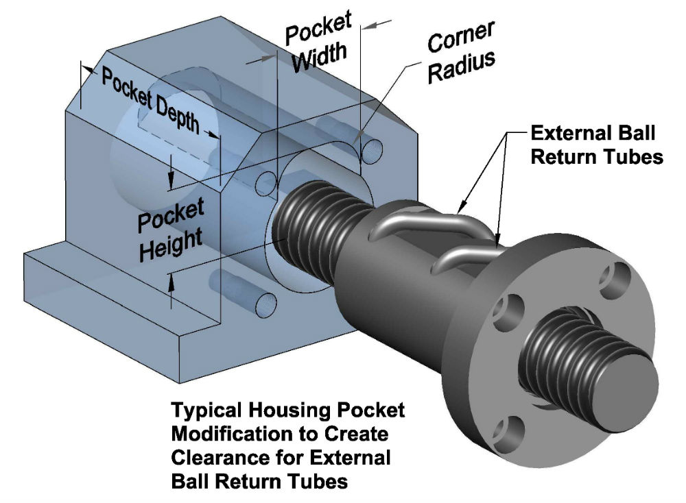housing-tube-pocket